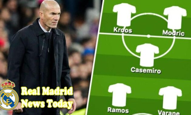 Real Madrid team Today