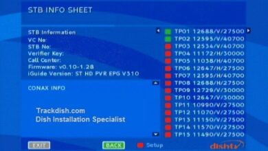 Photo of All Latest Satellite TV Channels New TP Frequencies 2021